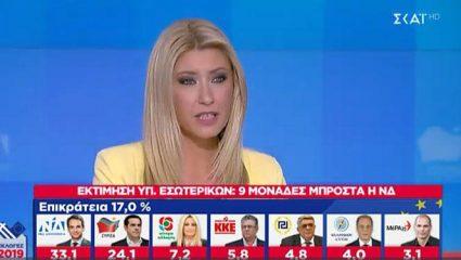 Aπίστευτο: Δημοσιογράφος της ΕΡΤ προέτρεπε τον κόσμο να βλέπει στον ΣΚΑΪ τα αποτελέσματα των εκλογών! (ΦΩΤΟ)
