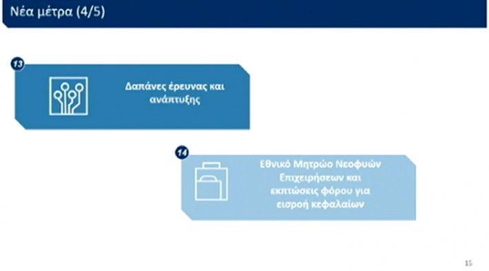 Αυτά είναι όλα τα μέτρα ενίσχυσης της οικονομίας και της εργασίας που ανακοίνωσε η κυβέρνηση
